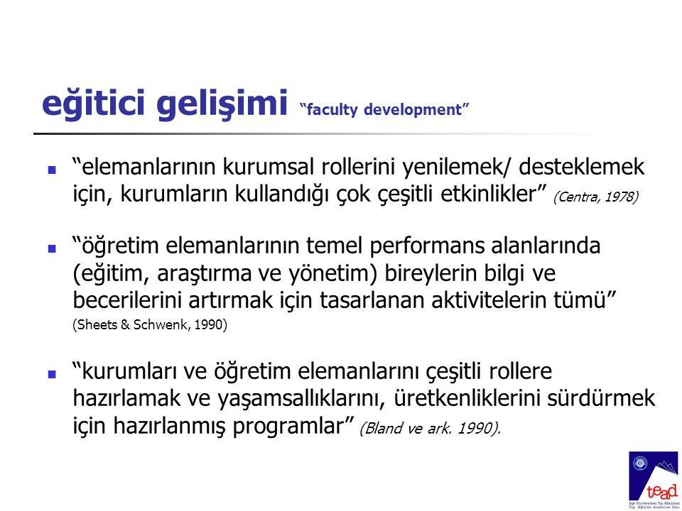 """eğitici gelişimi """"faculty development"""" """"elemanlarının kurumsal rollerini yenilemek/ desteklemek için, kurumların kullandığı çok çeşitli etkinlikler"""" ("""