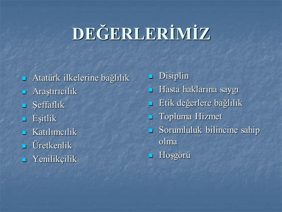 DEĞERLERİMİZ Atatürk ilkelerine bağlılık Atatürk ilkelerine bağlılık Araştırıcılık Araştırıcılık Şeffaflık Şeffaflık Eşitlik Eşitlik Katılımcılık Katı