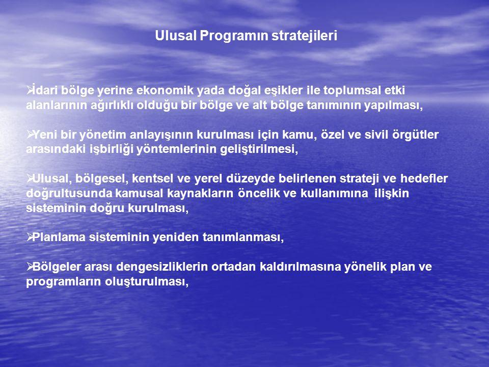 Ulusal Programın stratejileri  İdari bölge yerine ekonomik yada doğal eşikler ile toplumsal etki alanlarının ağırlıklı olduğu bir bölge ve alt bölge