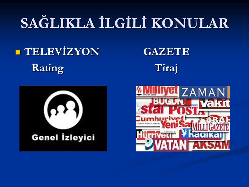 SAĞLIKLA İLGİLİ KONULAR TELEVİZYON GAZETE TELEVİZYON GAZETE Rating Tiraj Rating Tiraj
