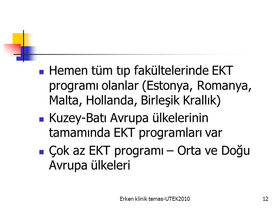 Erken klinik temas-UTEK201012 Hemen tüm tıp fakültelerinde EKT programı olanlar (Estonya, Romanya, Malta, Hollanda, Birleşik Krallık) Kuzey-Batı Avrupa ülkelerinin tamamında EKT programları var Çok az EKT programı – Orta ve Doğu Avrupa ülkeleri