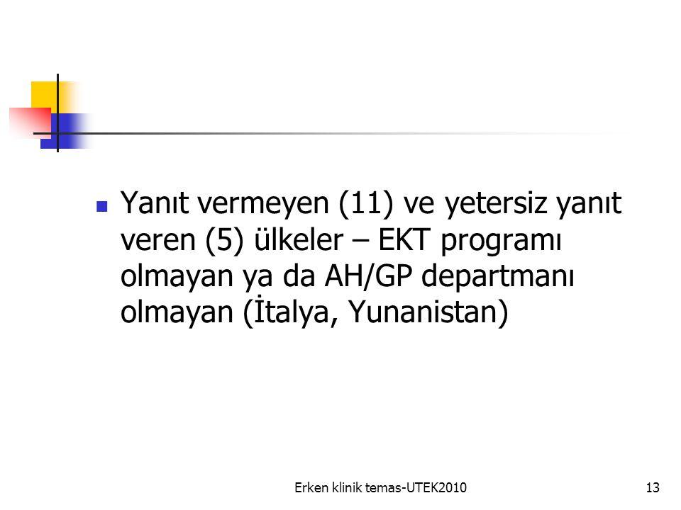 Erken klinik temas-UTEK201013 Yanıt vermeyen (11) ve yetersiz yanıt veren (5) ülkeler – EKT programı olmayan ya da AH/GP departmanı olmayan (İtalya, Yunanistan)