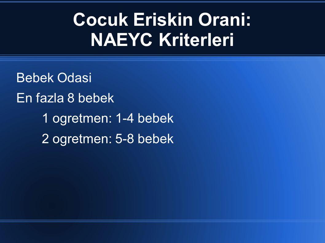 Cocuk Eriskin Orani: NAEYC Kriterleri 12-28 ay odasi En fazla 12 cocuk 1 ogretmen 1-4 cocuk 2 ogretmen 5-8 cocuk 3 ogretmen 9-12 cocuk 21 -36 ay arasi En fazla 12 cocuk 1 ogretmen 6 cocuk 2 ogretmen 7-12 cocuk