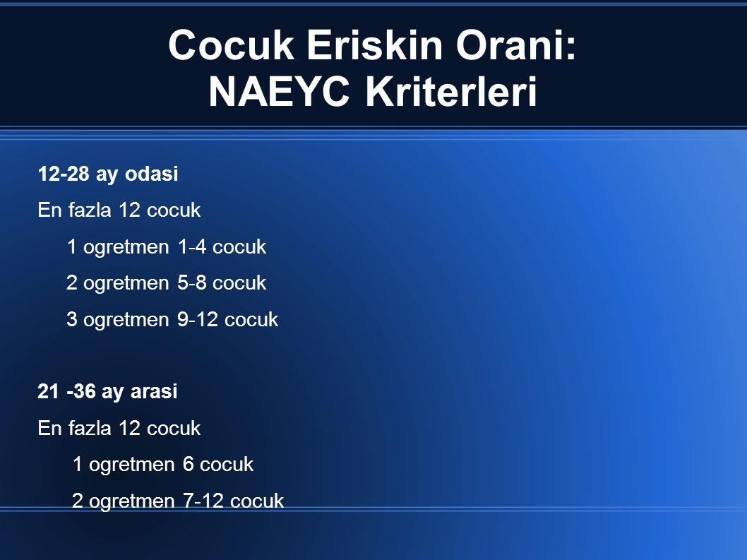 Cocuk Eriskin Orani: NAEYC Kriterleri 12-28 ay odasi En fazla 12 cocuk 1 ogretmen 1-4 cocuk 2 ogretmen 5-8 cocuk 3 ogretmen 9-12 cocuk 21 -36 ay arasi