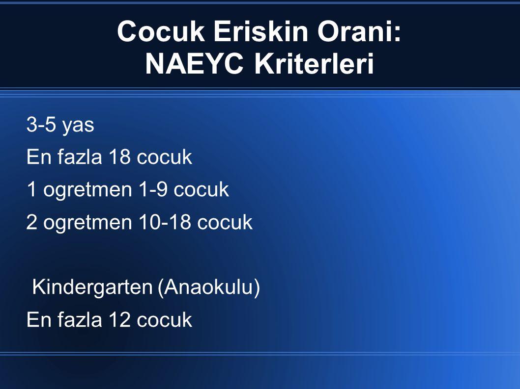 Cocuk Eriskin Orani: NAEYC Kriterleri 3-5 yas En fazla 18 cocuk 1 ogretmen 1-9 cocuk 2 ogretmen 10-18 cocuk Kindergarten (Anaokulu) En fazla 12 cocuk