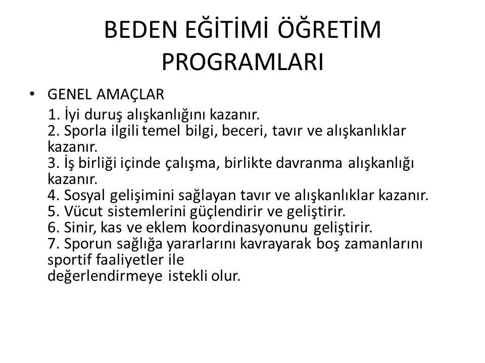 BİLİŞİM TEKNOLOJİLERİ DERSİ ÖĞRETİM PROGRAMLARI-AMAÇLARI- 1.