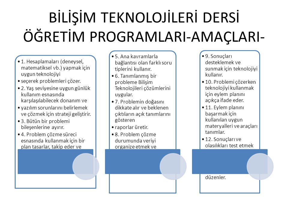 BİLİŞİM TEKNOLOJİLERİ DERSİ ÖĞRETİM PROGRAMLARI-AMAÇLARI- 1. Hesaplamaları (deneysel, matematiksel vb.) yapmak için uygun teknolojiyi seçerek probleml