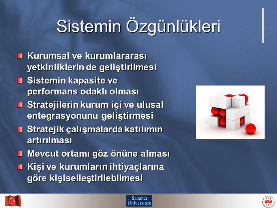 StratejisT sistemi beş temel katmandan oluşmaktadır: 1.Amaçlar ve Hedefler 2.Yetkinlikler ve Süreç (Kamuda Stratejik Liderlik Modeli) 3.Program Bileşenleri 4.Yapı ve İşleyiş 5.Düzenlemeler Sistemin Bileşenleri
