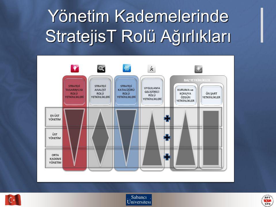 Program Bileşenleri EĞİTİM PROGRAMLARI UYGULAMA PROGRAMLARI ULUSAL STRATEJİ KONFERANSI StratejisT PORTAL Temel Eğitimler İleri Eğitimler Katılımlı Çalışmalar Uzman Çalışmalar Üst Politikalar Strateji Forumları Uzaktan Eğitim Modülü Stratejist Kitabı ve DVD'si Strateji İletişimi İzleme İyi Uygulamalar Stratejik Planlama Kılavuzu Öğrenme Yönetim Sistemi (Learning Management System) Program Bileşenleri StratejisT Programı