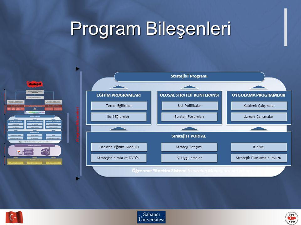 Yapı ve İşleyiş StrateJisT Koordinasyon Merkezi StrateJisT Koordinasyon Merkezi SGB İK ÜST Tüm Kurum Yapı ve İşleyiş StratejisT İşletim Süreci