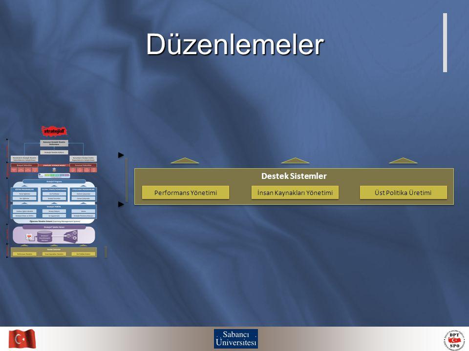 Hazırlık StratejisT PORTAL 5Y Stratejik Yönetim Süreci EĞİTİM PROGRAMLARI EĞİTİM PROGRAMLARI UYGULAMA PROGRAMLARI UYGULAMA PROGRAMLARI EĞİTİM PROGRAMLARI EĞİTİM PROGRAMLARI UYGULAMA PROGRAMLARI UYGULAMA PROGRAMLARI EĞİTİM PROGRAMLARI EĞİTİM PROGRAMLARI UYGULAMA PROGRAMLARI UYGULAMA PROGRAMLARI EĞİTİM PROGRAMLARI EĞİTİM PROGRAMLARI UYGULAMA PROGRAMLARI UYGULAMA PROGRAMLARI EĞİTİM PROGRAMLARI EĞİTİM PROGRAMLARI UYGULAMA PROGRAMLARI UYGULAMA PROGRAMLARI EĞİTİM PROGRAMLARI EĞİTİM PROGRAMLARI UYGULAMA PROGRAMLARI UYGULAMA PROGRAMLARI STRATEJİ KONFERANSI STRATEJİ KONFERANSI Kurumsal Gelişim Bireysel Gelişim YerYönYolYapma Yoklam a 5Y Programın İşleyişi