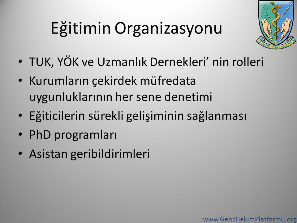 www.GencHekimPlatformu.org Eğitimin Organizasyonu TUK, YÖK ve Uzmanlık Dernekleri' nin rolleri Kurumların çekirdek müfredata uygunluklarının her sene