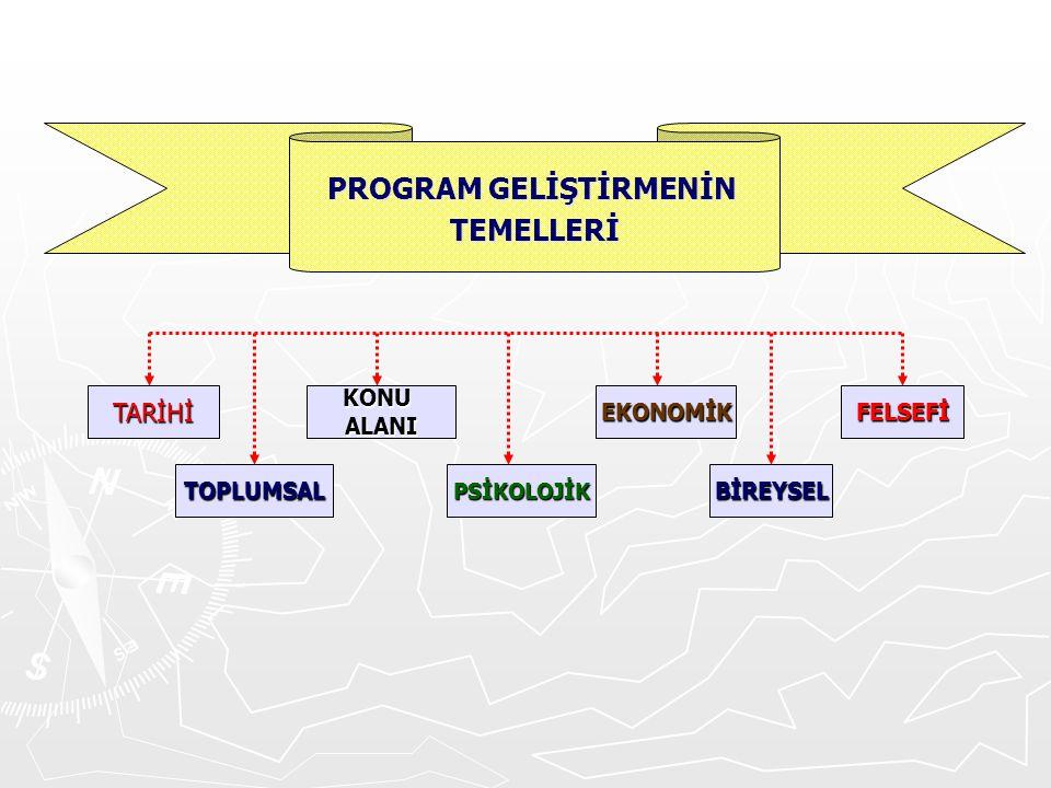 Program Geliştirmenin Tarihsel Temelleri ► Bilimsel bilgi birikimlidir.