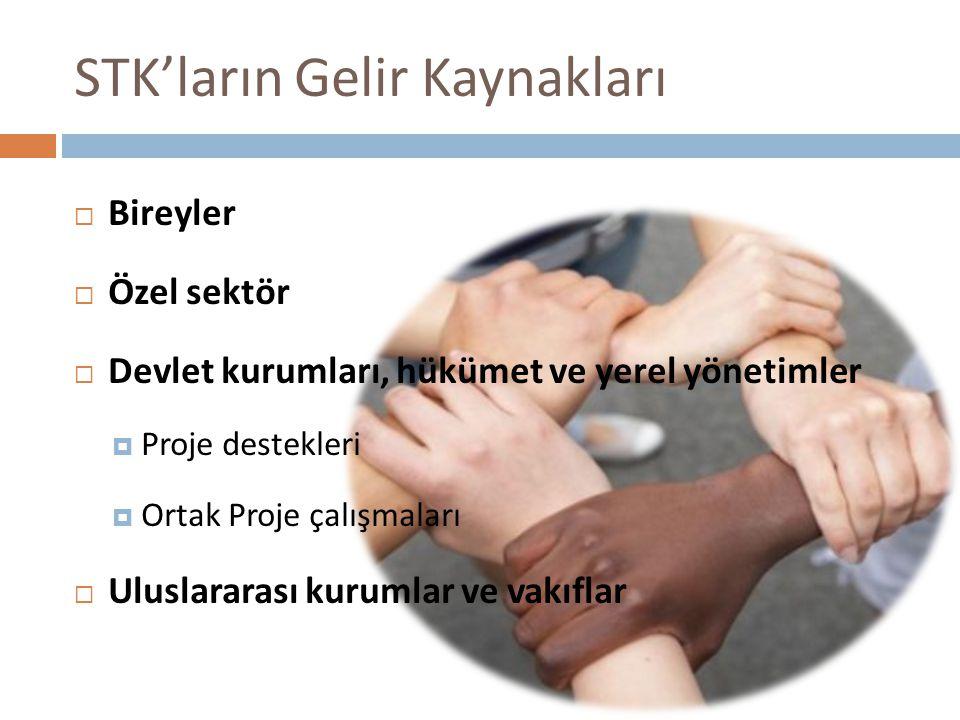 STK'ların Gelir Türleri 1.Üye Ödentileri 2. Nakdi Bağışlar 3.