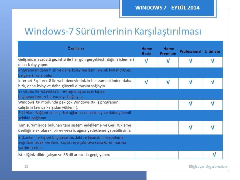 WINDOWS 7 - EYLÜL 2014 BasicBasicPremium ProfessionalUltimate daha kolay yapın.