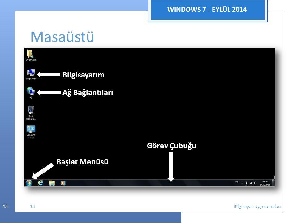 WINDOWS 7 - EYLÜL 2014 13 Masaüstü Bilgisayarım Ağ Bağlantıları Görev Çubuğu Başlat Menüsü 13 Bilgisayar Uygulamaları