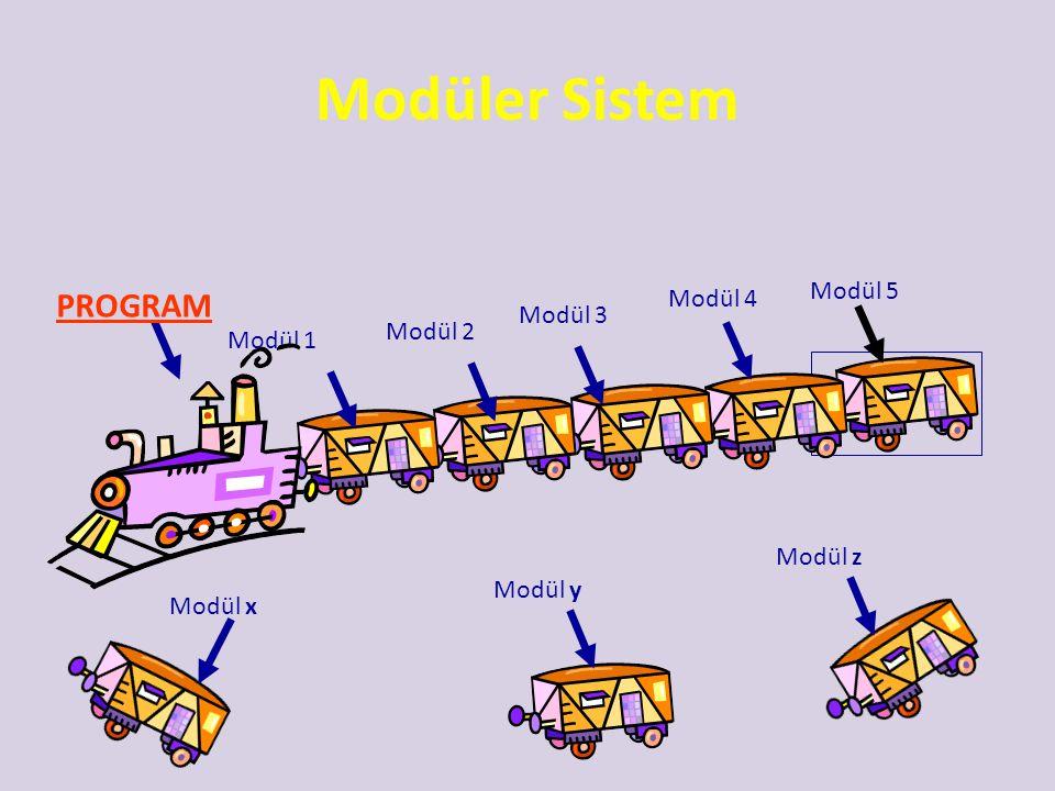 Modüler Sistem Şimdi bu sistemi biraz daha karikatürize ederek basitçe anlatmaya çalışalım.