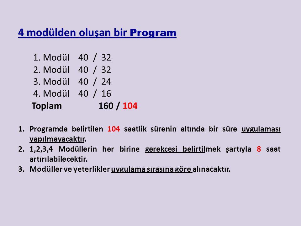 Bir modülün toplam öğrenme süresi toplam 40 saattir. Kazandırılacak yeterliğe bağlı olarak her modül; 40/8, 40/16, 40/24, 40/32 ve 40/40 olabilir. Örn