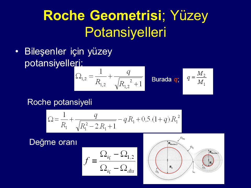 Roche Geometrisi; Yüzey Potansiyelleri Bileşenler için yüzey potansiyelleri; Roche potansiyeli Burada q; Değme oranı