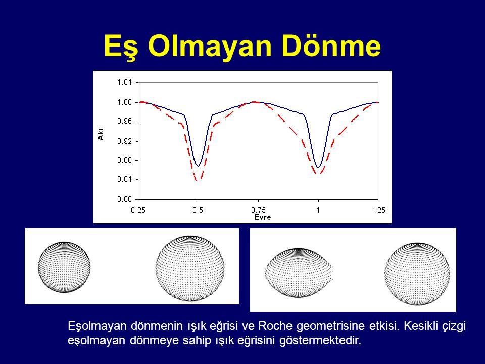 Eş Olmayan Dönme Eşolmayan dönmenin ışık eğrisi ve Roche geometrisine etkisi. Kesikli çizgi eşolmayan dönmeye sahip ışık eğrisini göstermektedir.