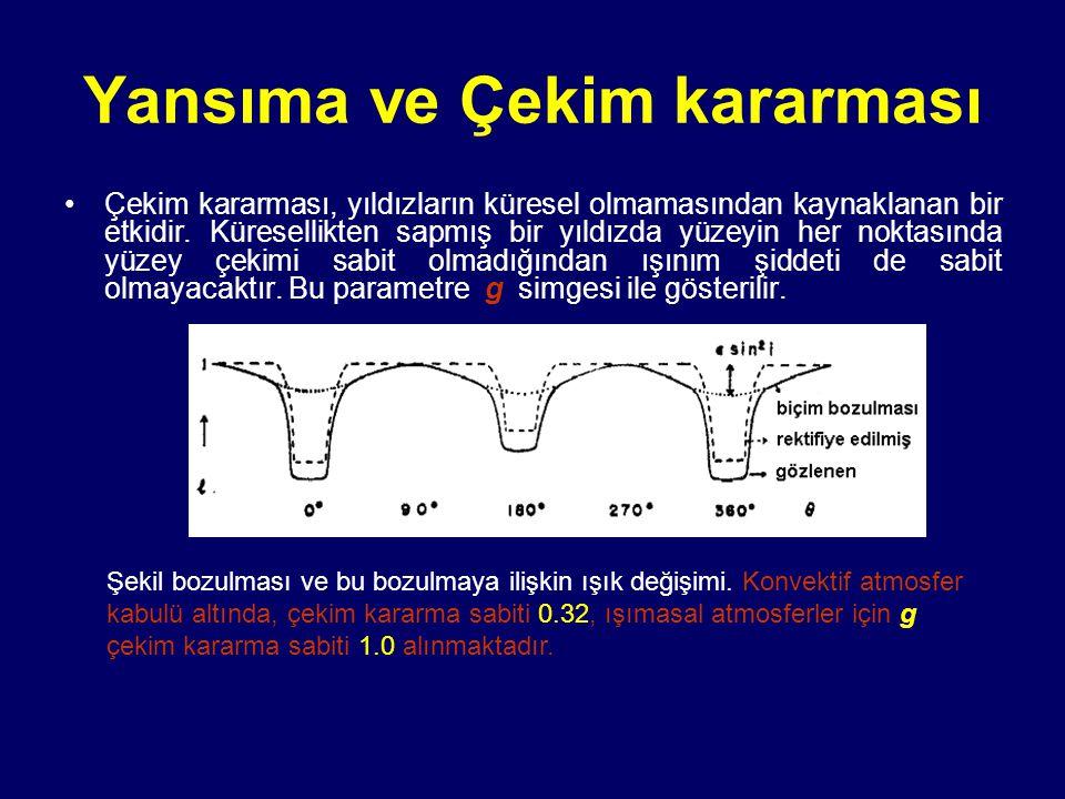 Eş Olmayan Dönme Eş dönme, bileşenlerin kendi ekseni etrafındaki açısal dönme hızın yörünge açısal hızına oranı olarak tanımlanır Eş olmayan dönme, Roche potansiyelini etkileyen bir olgudur.