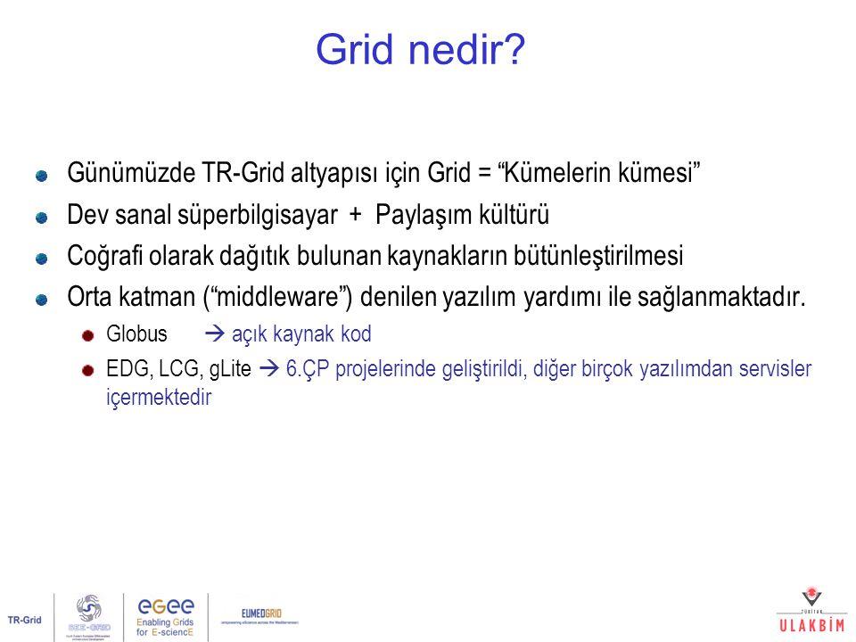 Ulusal Grid Çalıştayı, Ankara, 1 Mart 20073/32 Grid: e-Bilim için bir temeldir Sensor Ağları Veriler Hesaplama Kaynakları Yazılımlar Araştırmacılar Cihazlar Grid Şekiller Ian Foster sunumundan alınmıştır.