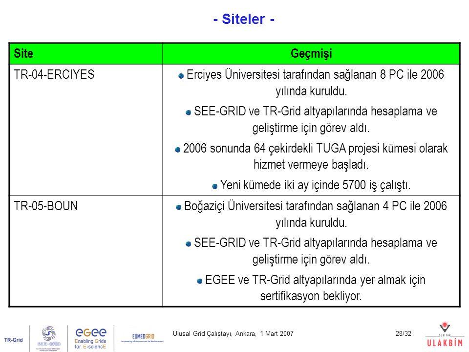 Ulusal Grid Çalıştayı, Ankara, 1 Mart 200728/32 - Siteler - Yrd. Doç. Dr. Erol Şahin Orta Doğu Teknik Üniversitesi Bilgisayar Mühendisliği SiteGeçmişi