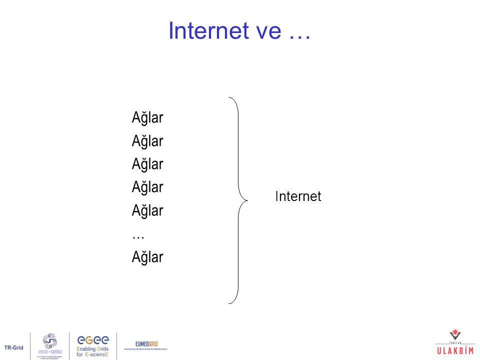 Internet ve … Ağlar … Ağlar Internet