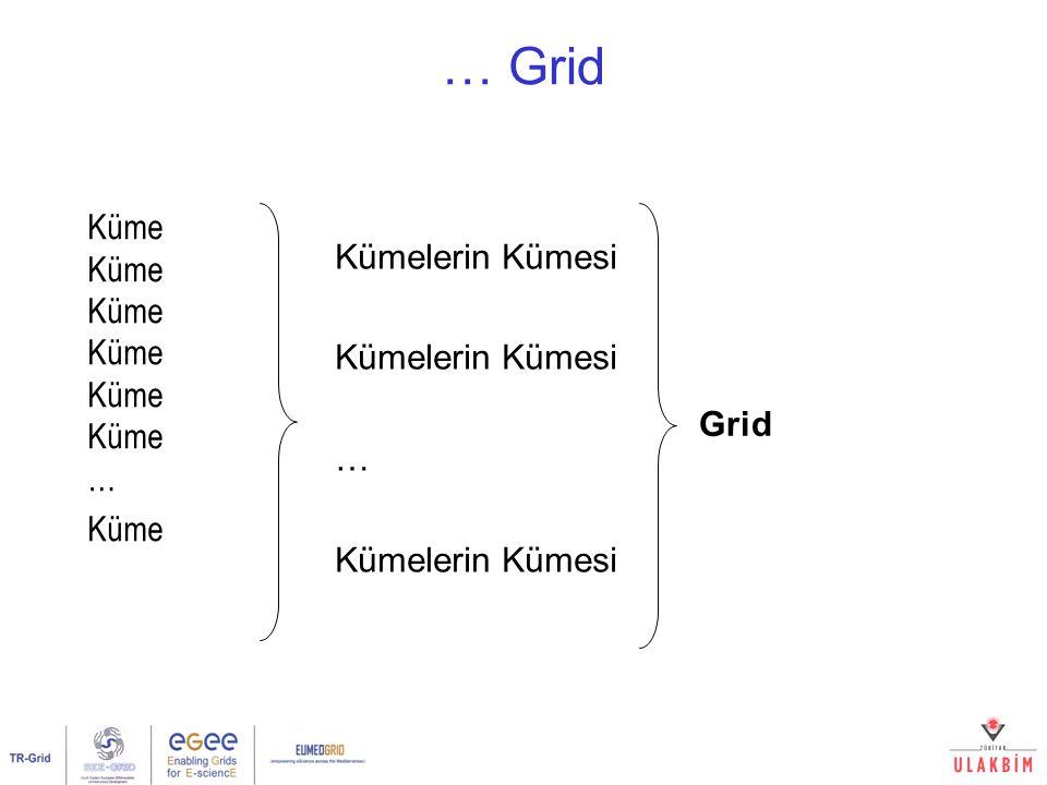 … Grid Küme … Küme Kümelerin Kümesi … Kümelerin Kümesi Grid