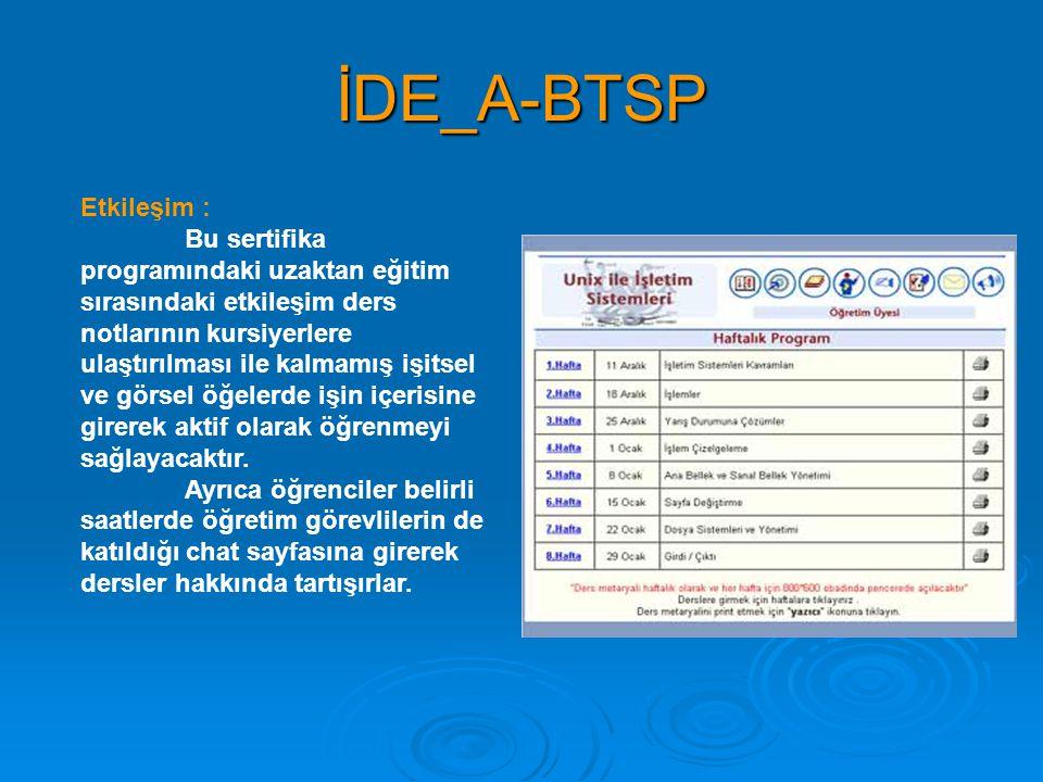 İDE_A-BTSP Etkileşim : Bu sertifika programındaki uzaktan eğitim sırasındaki etkileşim ders notlarının kursiyerlere ulaştırılması ile kalmamış işitsel