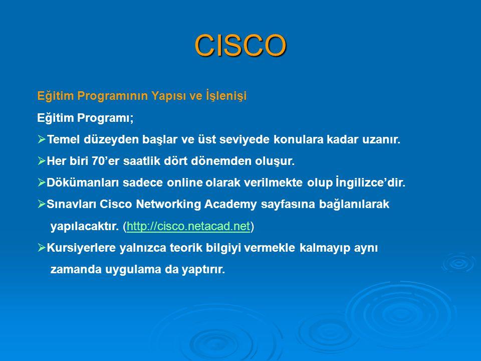 CISCO Eğitim Programının Yapısı ve İşlenişi Eğitim Programı;  Temel düzeyden başlar ve üst seviyede konulara kadar uzanır.  Her biri 70'er saatlik d