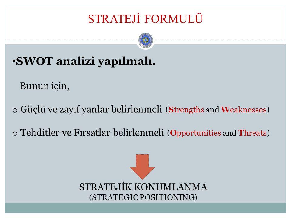 STRATEJİ FORMULÜ SWOT analizi yapılmalı.