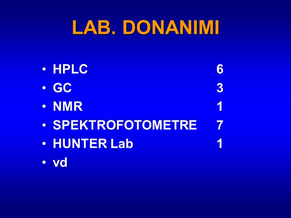 LAB. DONANIMI HPLC6 GC3 NMR1 SPEKTROFOTOMETRE7 HUNTER Lab1 vd