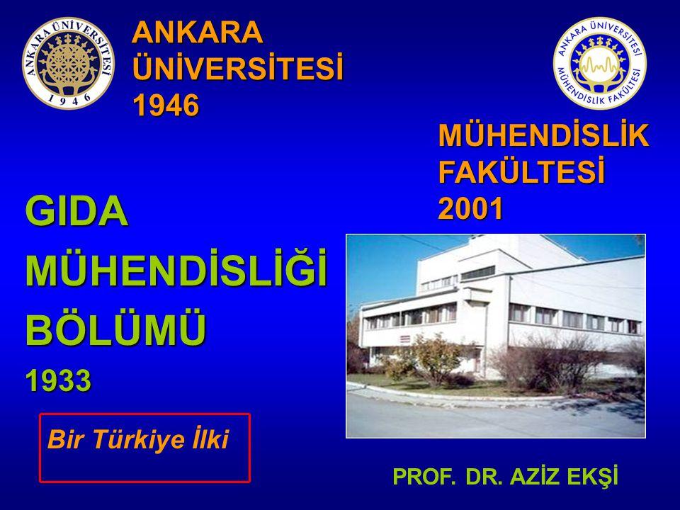 ANKARA ÜNİVERSİTESİ 1946 GIDAMÜHENDİSLİĞİBÖLÜMÜ1933 MÜHENDİSLİKFAKÜLTESİ2001 Bir Türkiye İlki PROF. DR. AZİZ EKŞİ