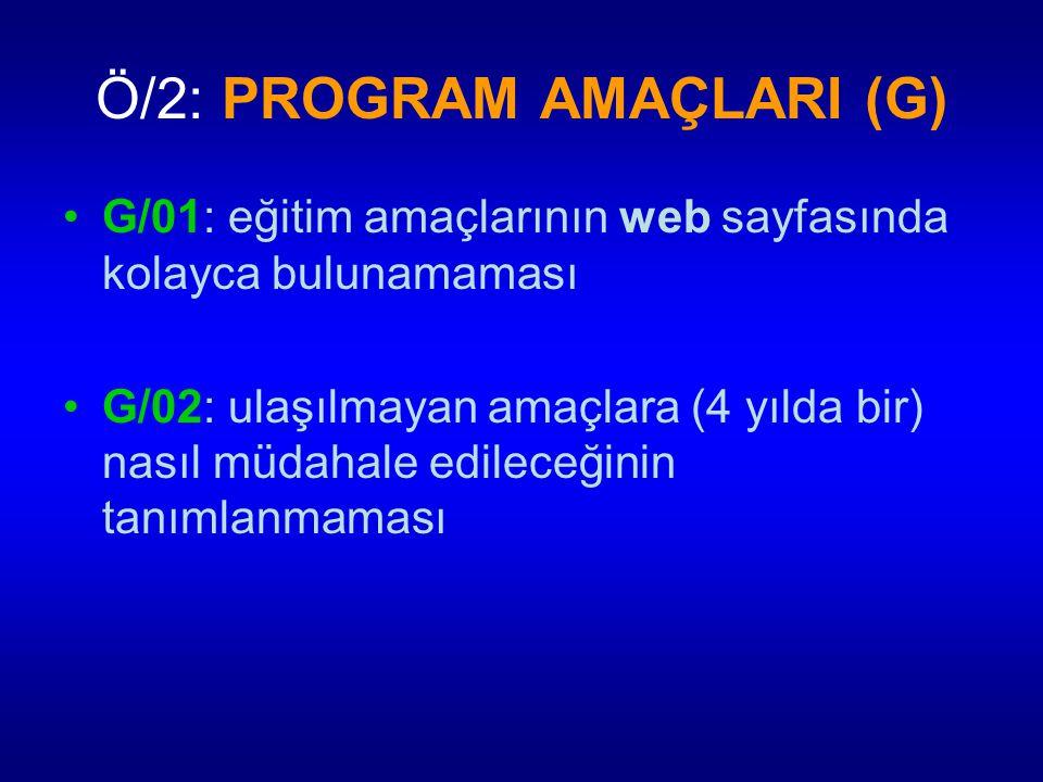 Ö/2: PROGRAM AMAÇLARI (G) G/01: eğitim amaçlarının web sayfasında kolayca bulunamaması G/02: ulaşılmayan amaçlara (4 yılda bir) nasıl müdahale edilece