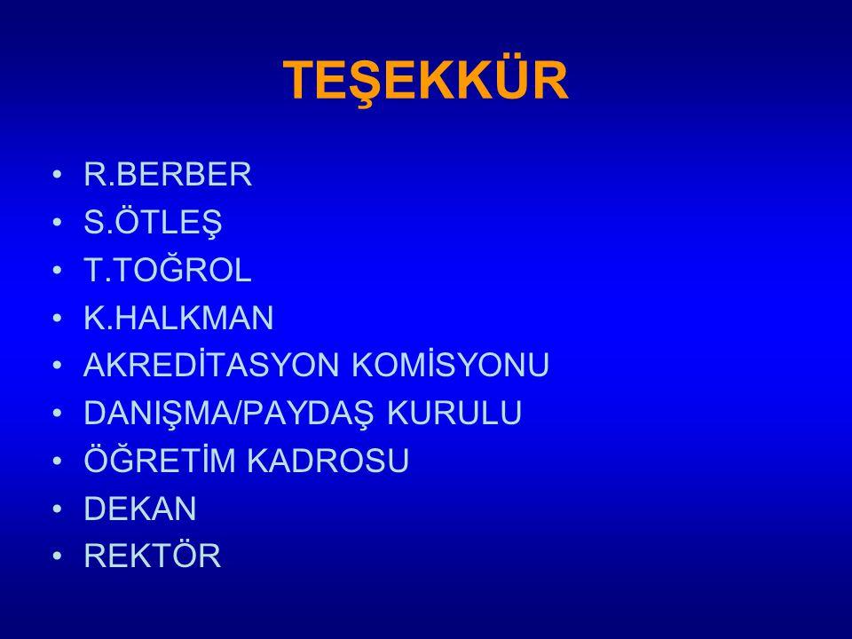 TEŞEKKÜR R.BERBER S.ÖTLEŞ T.TOĞROL K.HALKMAN AKREDİTASYON KOMİSYONU DANIŞMA/PAYDAŞ KURULU ÖĞRETİM KADROSU DEKAN REKTÖR