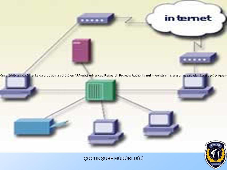 ÇOCUK ŞUBE MÜDÜRLÜĞÜ Tarihçesi: İnternet ilk önce 1969 yılında Amerika'da ordu adına yürütülen ARPAnet( Advanced Research Projects Authority net = gel