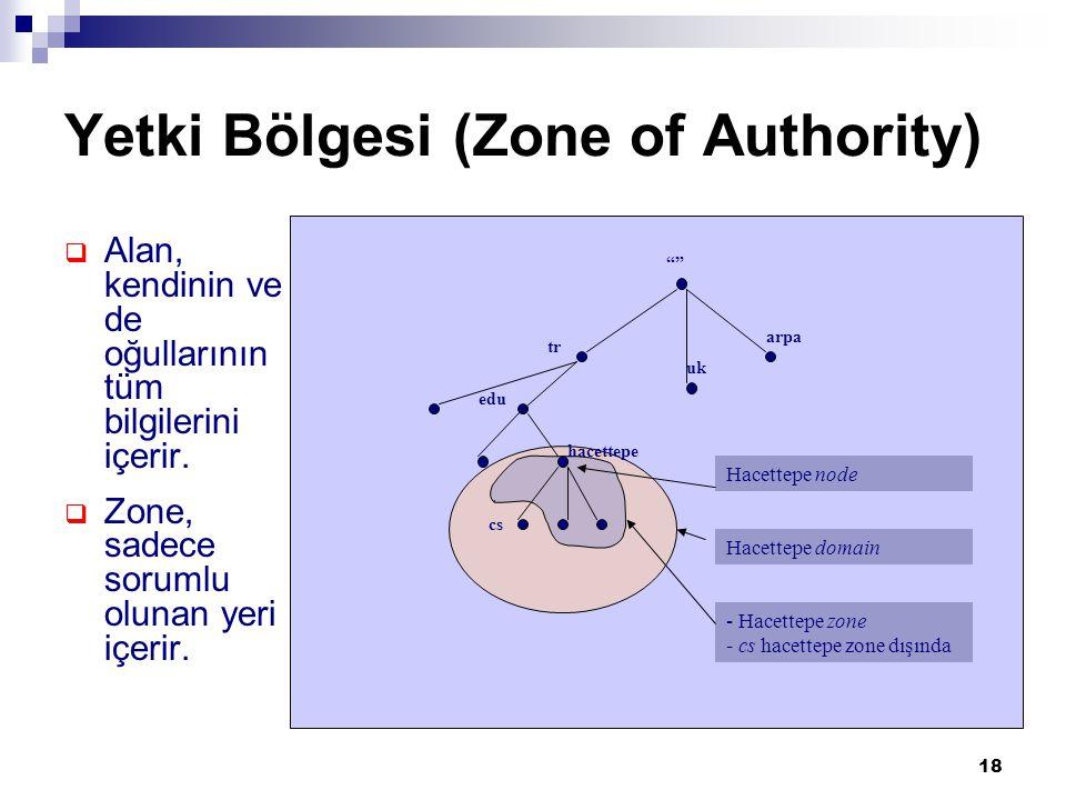 19 Yetki Bölgesi (Zone of Authority) Her yetki bölgesinden sorumlu bir isim sunucusu, yani DNS sunucusu vardır.