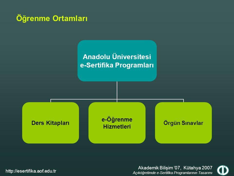 Öğrenme Ortamları Anadolu Üniversitesi e-Sertifika Programları Ders Kitapları e-Öğrenme Hizmetleri Örgün Sınavlar Akademik Bilişim '07, Kütahya 2007 A