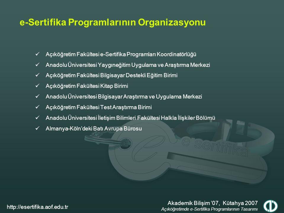 e-Sertifika Programlarının Organizasyonu Açıköğretim Fakültesi e-Sertifika Programları Koordinatörlüğü Anadolu Üniversitesi Yaygıneğitim Uygulama ve A