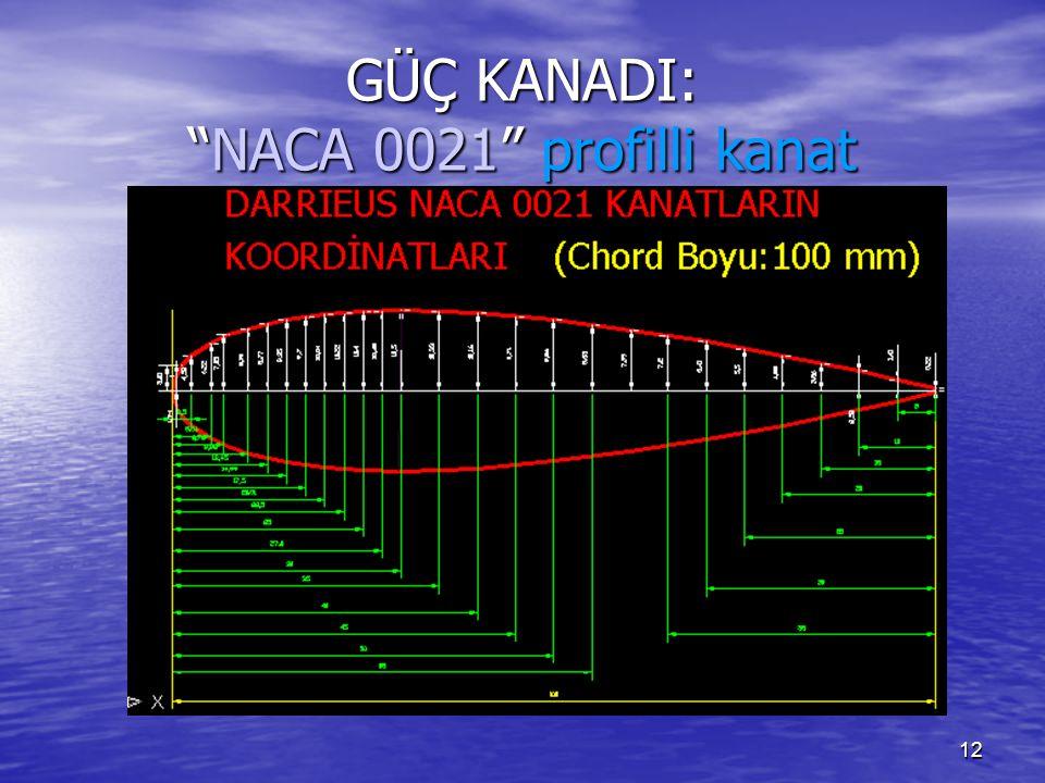 "12 GÜÇ KANADI: ""NACA 0021"" profilli kanat"