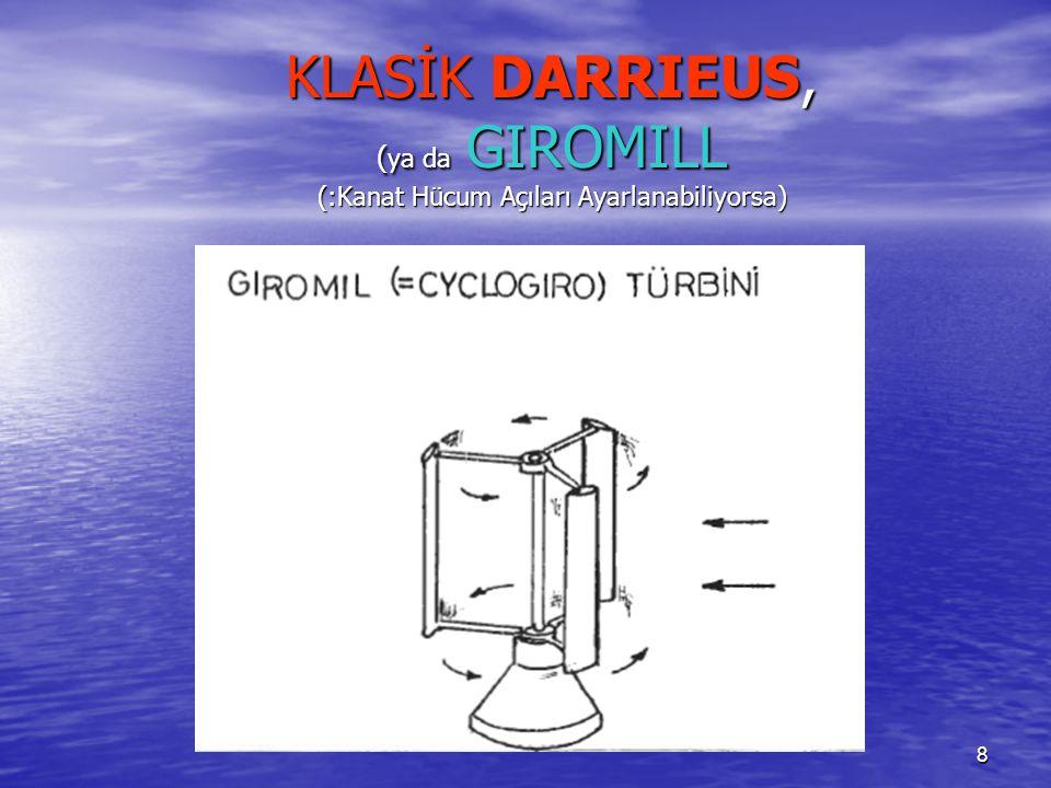8 KLASİK DARRIEUS, ( ya da GIROMILL (:Kanat Hücum Açıları Ayarlanabiliyorsa)