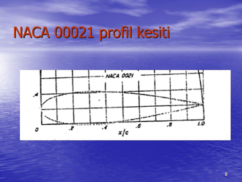 9 NACA 00021 profil kesiti