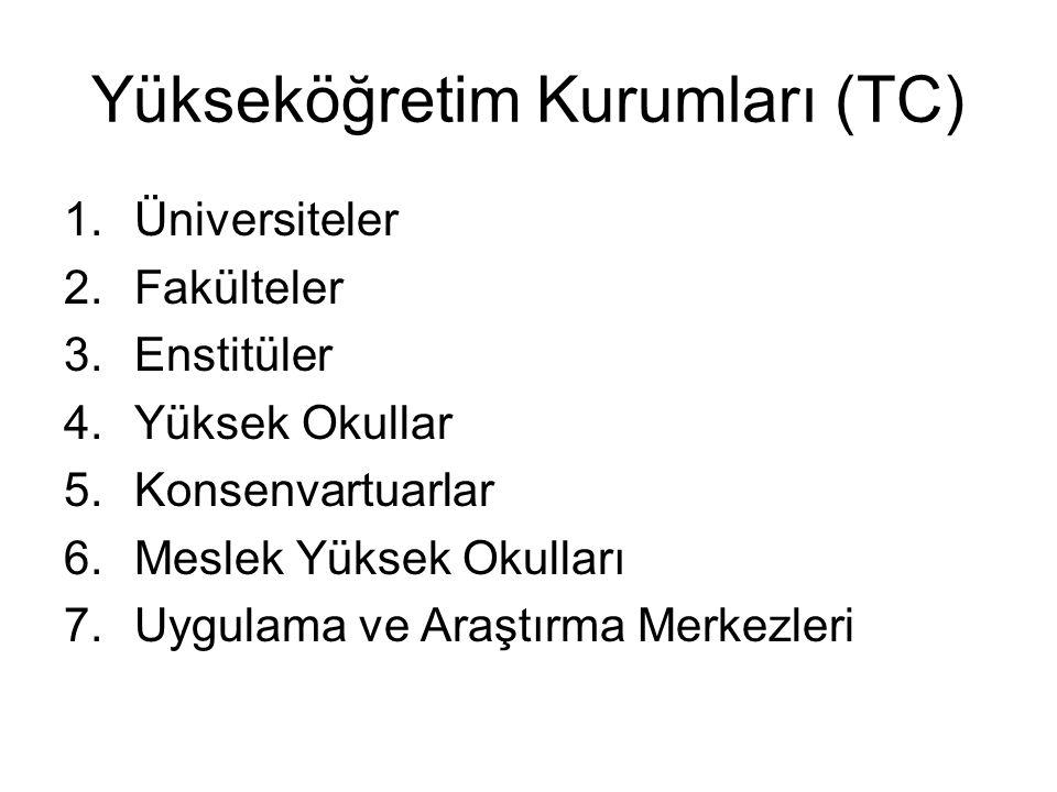 Yükseköğretim Kurumları (TC) 1.Üniversiteler 2.Fakülteler 3.Enstitüler 4.Yüksek Okullar 5.Konsenvartuarlar 6.Meslek Yüksek Okulları 7.Uygulama ve Araştırma Merkezleri