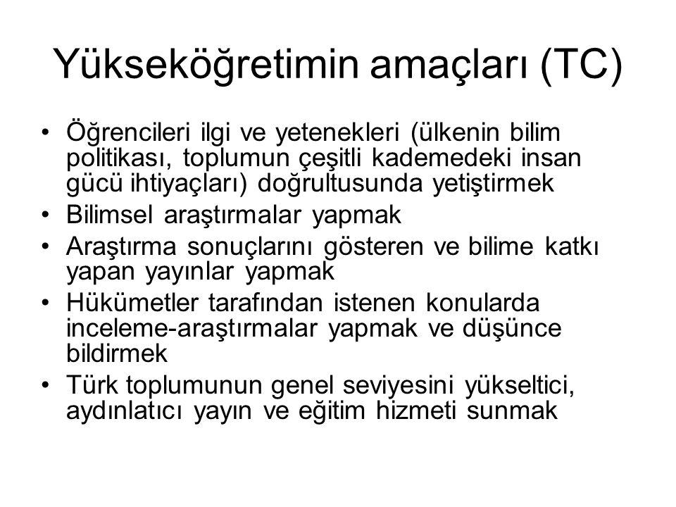 Yükseköğretimin amaçları (TC) Öğrencileri ilgi ve yetenekleri (ülkenin bilim politikası, toplumun çeşitli kademedeki insan gücü ihtiyaçları) doğrultusunda yetiştirmek Bilimsel araştırmalar yapmak Araştırma sonuçlarını gösteren ve bilime katkı yapan yayınlar yapmak Hükümetler tarafından istenen konularda inceleme-araştırmalar yapmak ve düşünce bildirmek Türk toplumunun genel seviyesini yükseltici, aydınlatıcı yayın ve eğitim hizmeti sunmak