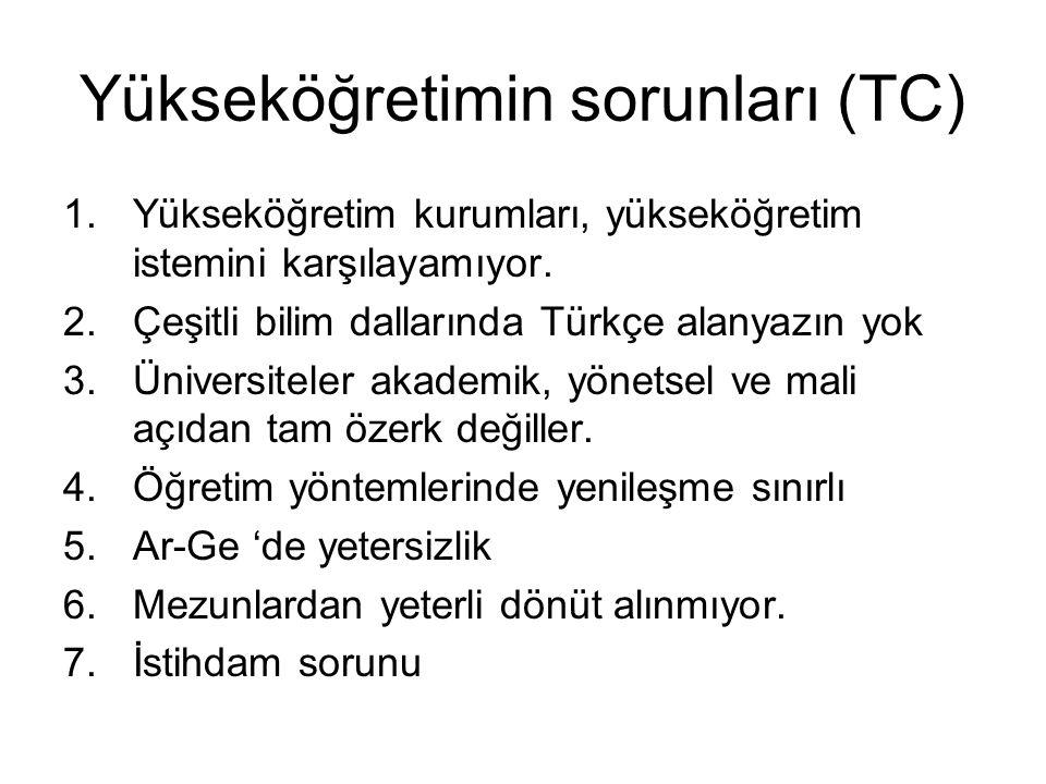 Yükseköğretimin sorunları (TC) 1.Yükseköğretim kurumları, yükseköğretim istemini karşılayamıyor.