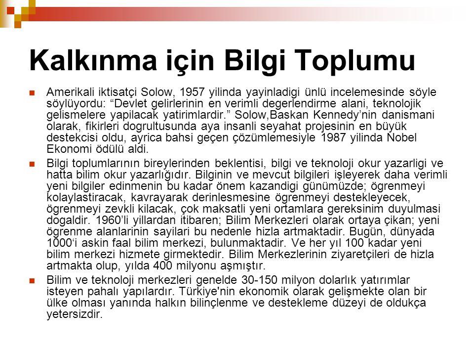 Yaratıcı Kalkınma Fikir Yarışması TRT, Ana Haber, 03 Mayıs 2005 Dünya Bankası nın çeşitli ülkelerde düzenlediği Yaratıcı Kalkınma Fikirleri Yarışması ilk kez Türkiye de düzenlendi.Dünya Bankası nın düzenlediği Yaratıcı Kalkınma Fikirleri Yarışması nda 35 proje finale kaldı.