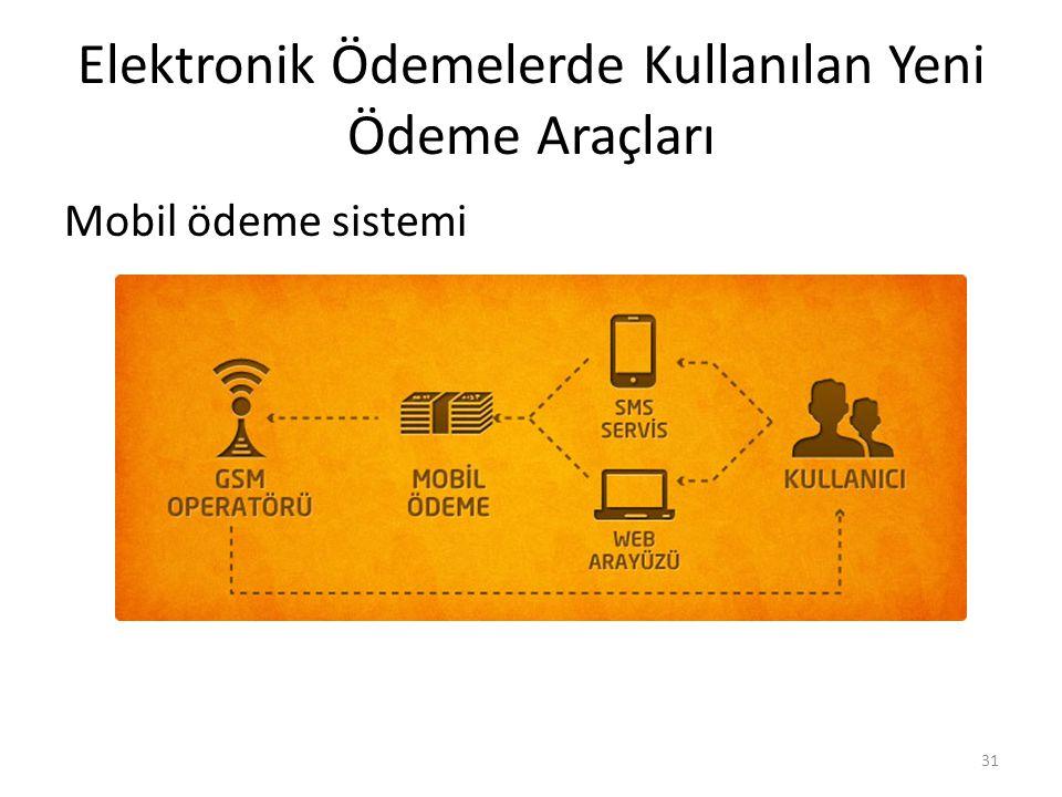 Elektronik Ödemelerde Kullanılan Yeni Ödeme Araçları Mobil ödeme sistemi 31