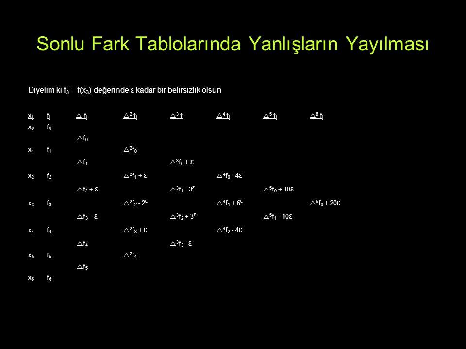 Sonlu Fark Tablolarında Yanlışların Yayılması Diyelim ki f 3 = f(x 3 ) değerinde ε kadar bir belirsizlik olsun x i f i  f i  2 f i  3 f i  4 f i 
