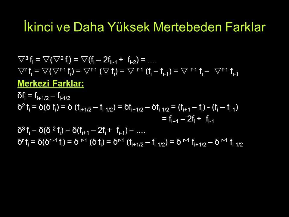 İkinci ve Daha Yüksek Mertebeden Farklar  3 f i =  (  2 f i ) =  (f i – 2f ii-1 + f i-2 ) =....  r f i =  (  r-1 f i ) =  r-1 (  f i ) =  r-